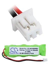 Symbol MC9094-SKCHJAHA6WW batteri (20 mAh)