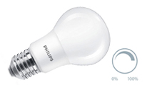Pear frosted dimmable